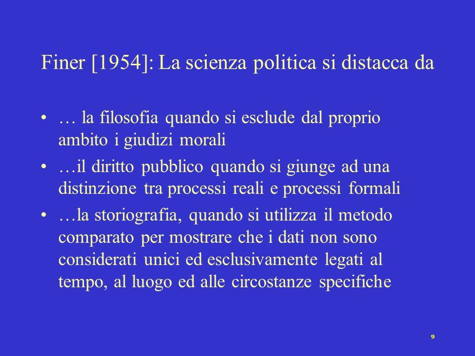 Finer [1954]: La scienza politica si distacca da